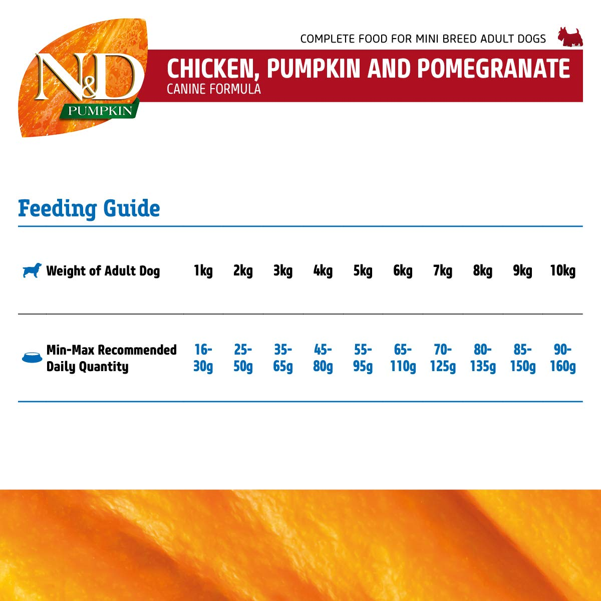Farmina N&D Grain Free Chicken & Pomegranate Adult Mini Breed Dog Food feeding