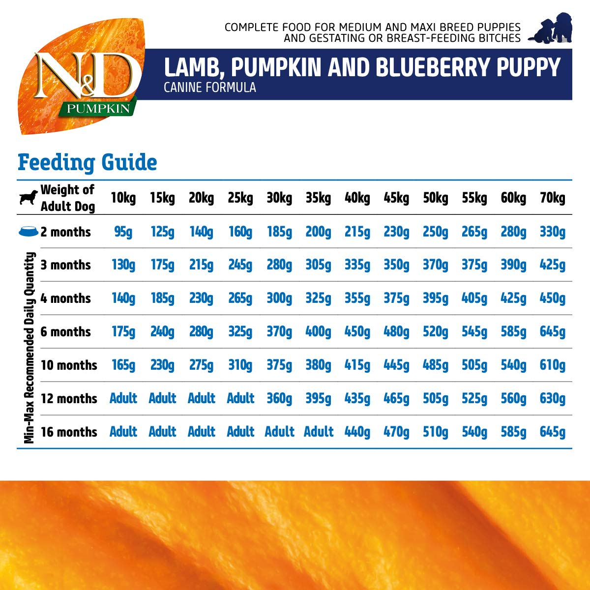 Farmina N&D Grain Free Lamb & Blueberry Puppy Food (Medium & Maxi Breed)Ingredients